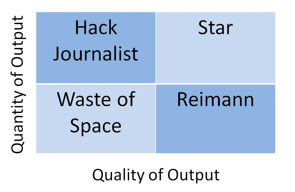 Quality v. Quantity table